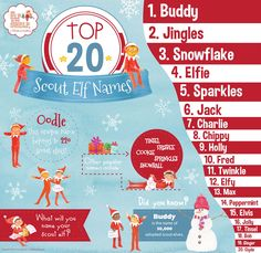 Now that you've adopted one of Santa's scout elves, here comes one of the most fun parts—picking a name! Here are the top 20 scout elf names as well as a few fun facts about what other families are calling their special North Pole helpers! You may also want to check out the Top 20 Reindeer Names!