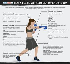 Kickboxing Women...Boxing workout...L.Loe