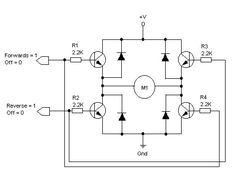 Controlling DC Motors - Advanced Hardware Robotics Tutorial