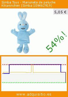 Simba Toys - Marioneta de peluche Kikaninchen (Simba 109462919) (Juguete). Baja 54%! Precio actual 5,05 €, el precio anterior fue de 10,87 €. http://www.adquisitio.es/simba-toys/kikaninchen-juguete