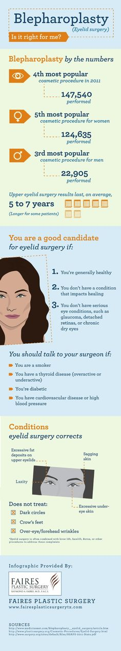 You may be a good candidate for blepharoplasty, or eyelid surgery, if you have crow's feet or drooping eyelids. To learn more about this procedure, take a look at this infographic and talk to an experienced cosmetic surgeon in Fort Worth. Source: http://www.fairesplasticsurgerytx.com/668214/2013/03/21/blepharoplasty-%28eyelid-surgery%29-is-it-right-for-me--infographic.html