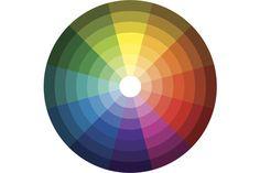 Tipps Kinderschminken Farbkreis