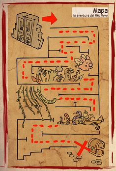 #mapa de la #reliquia #niño #aventura  #ElNiñoMono