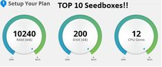List of Top 10 Cheap Seedbox, Discover which Seedbox suits your needs - Get a seedbox without burning a hole in your pocket, Now! 5$/month
