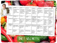 Health Fitness, Food And Drink, Healthy Recipes, Diet, Thyroid, Beauty, Yoga, Healthy Eating Recipes, Thyroid Gland