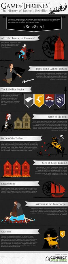 "Other Infographics - Game of Thrones Infographic. ""Game of Thrones"": The History of Robert's Rebellion. Timeline: Historical Events in Robert's Rebellion History. King Robert, Game Of Thrones 3, Game Of Thrones History, My Champion, Iron Throne, Devious Maids, Hemlock Grove, Fire And Ice, I Am Game"
