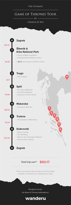 got-itinerary