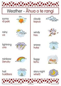Weather Bilingual Chart School Resources, Teaching Resources, Teaching Ideas, Maori Tattoo Designs, Maori Tattoos, Borneo Tattoos, Tribal Tattoos, Waitangi Day, Maori Words
