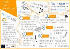 Interview mit Jack Ma, CEO der chinesischen Firma Alibaba im Handelsblatt, Oktober 2018 Innovation, Jack Ma, Sketch Notes, Interview, Bullet Journal, Further Education, To Study, Too Busy, October