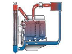 http://precisiontunegcc.com/flushing-services.html