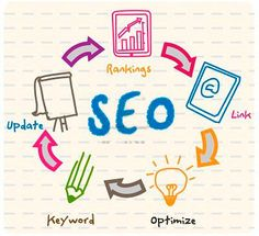 Marketing digital y redes sociales en farmaciasComunicación Activa