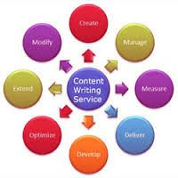 If you are searching for the unique content writing services in India then your search ends here, Thoughtful Minds is the best option for you..