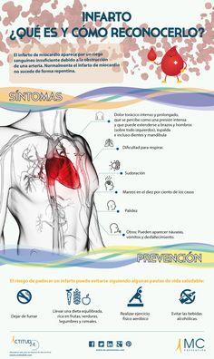 #Infografia sobre que es y como reconocer a tiempo un #infarto. #health #salud