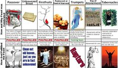 Feasts Of Israel Gift | The Beautiful Picture of the Seven Feasts of Israel