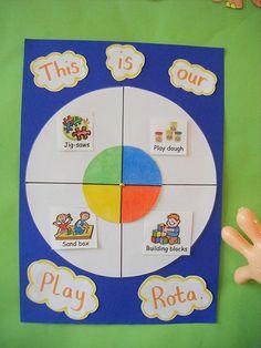 Group Play Rota