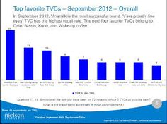 Top sample TVC