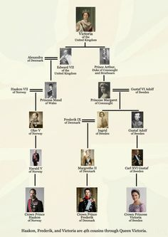 Cousins through Queen Victoria of the United Kingdom (Norway, Denmark, & Sweden) and thereby distant cousins with the British Royals. Danish Royals, Swedish Royals, British Royals, Royal Family Trees, Danish Royal Family, Uk History, British History, Asian History, Tudor History
