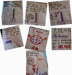 A scuola con fantasia... : IL NUMERO 10 E LA DECINA