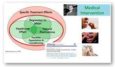 EAACI (@EAACI_HQ) / Twitter Image Newsletter, Nobel Prize, Pediatrics, Allergies, Twitter Sign Up, Clinic, Medical, Positivity, Digital