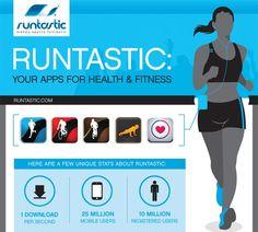 Runtastic la aplicación deportiva de los 30 millones de descargas  http://blogueabanana.com/deportes/93-mas/1043-runtastic-aplicacion-deportiva.html