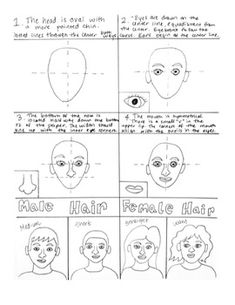 A hand-drawn handout outlining the process for drawing portraits. Great for grades 3-9!