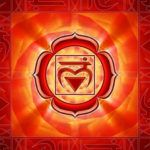 Bach, Chakras, Tarot: J. Bach's Toccata in F Major (S. is an image of the kundalini! Chakra Affirmations, Positive Affirmations, 7 Chakras, Muladhara Chakra, Negative Thinking, Volkswagen Logo, Awakening, Tarot, Feelings