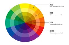 On the Creative Market Blog - Totally Intuitive Tips to Design Color Combinations