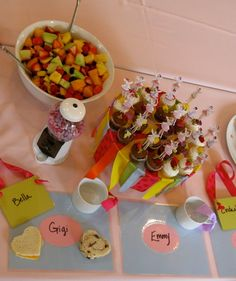 Tea party birthday party
