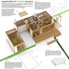 Winners of Habitat for Humanity's Sustainable Home Design Competition,Central…
