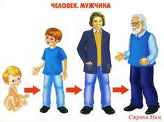 Как растет живое - Развиваем ребенка дома (от 0 до 7 лет) - Страна Мам