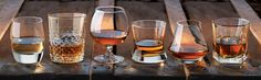 Assorted Set   Libbey Retail