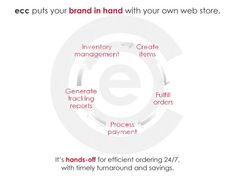 ECC puts your brand in hand with your own webstore!  www.ebscocreativeconcepts.com