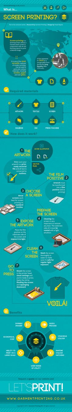 Great Infographic on Screenprinting. From history to Supplies needed. Love the visual representation. #screenprinting #ryonet