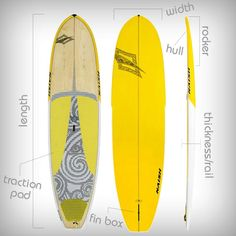 understanding-stand-up-paddle-boards