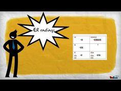 Spanish 1 - Conjugating Present Tense ER/IR verbs Spanish Grammar, Spanish 1, Spanish Teacher, Spanish Classroom, Spanish Lessons, How To Speak Spanish, Teaching Spanish, Spanish Language, Classroom Ideas