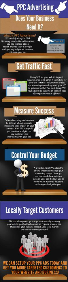 Why should your business use PPC Advertising?