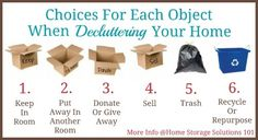 Figuring out how to declutter is as simple as making one of these six choices for each item you touch during the process.
