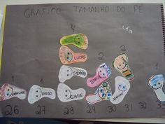 projeto identidade 3 anos educação infantil - Pesquisa Google                                                                                                                                                     Mais