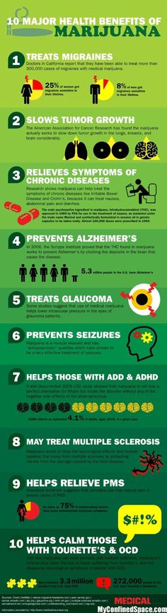 Health benefits of weed.... Don't hate appreciate , in moderation of course