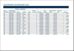 Food Inventory List Template At HttpWwwXltemplatesOrgFood