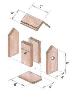 """The Tall Texan"" free birdhouse plans - this plan is called the tall Texan because of its height, and because its roof is painted similar to a Texas flag. Of course, you don't have to paint the roof at all. Bird Feeder Plans, Bird House Feeder, Bird Feeders, Bird House Plans Free, Bird House Kits, Free Birdhouse Plans, Diy Birdhouse, Wooden Bird Houses, Bird Houses Diy"