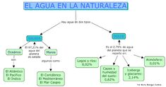 UD Ríos y mares: la hidrosfera.