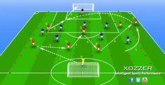 Ejercicio de fútbol: remate de cabeza o volea - XOZZER