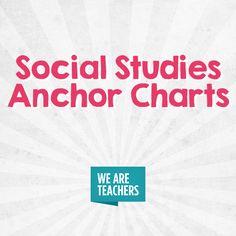 Sst Charts