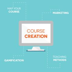 Creating online courses? Check out How To Map Out Your Online Course - http://blog.lifterlms.com/structure-your-online-course/