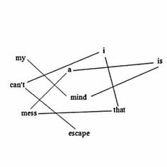 My mind is a mess I can't escape Visual Poetry