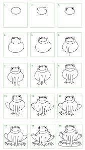 Afbeeldingsresultaat voor kikker knutselen
