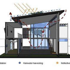 If you thought the first shipping container home I showed you from Costa Rica was awesome, this one just wows! This shipping container home is made ...
