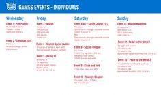 De 12 beste bildene for CrossFit Games Events