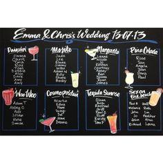 Wedding Table Plan · Wedding Table PlansWedding TablesCocktail ...